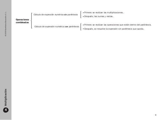 9 ©2009SantillanaEducación,S.L.Multiplicación 4 Operaciones combinadas Cálculo de expresión numérica sin paréntesis Cálcul...