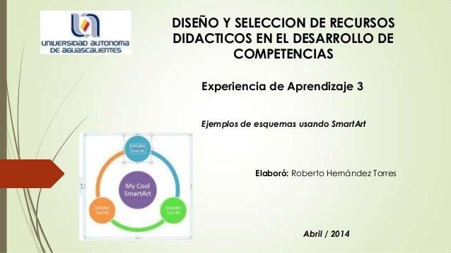 Ejemplos de esquemas usando SmartArt DISEÑO Y SELECCION DE RECURSOS DIDACTICOS EN EL DESARROLLO DE COMPETENCIAS Experienci...
