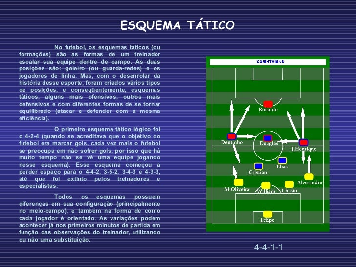 No futebol, os esquemas táticos (ou formações) são as formas de um treinador escalar sua equipe dentre de campo. As duas p...