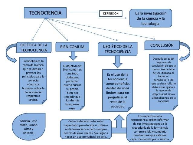 TECNOCIENCIA Es la investigaciónde la ciencia y latecnología.BIOÉTICA DE LATECNOCIENCIABIEN COMÚM USO ÉTICO DE LATECNOCIEN...