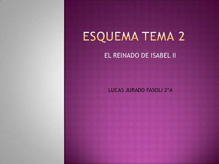 EL REINADO DE ISABEL II LUCAS JURADO FASOLI 2ºA