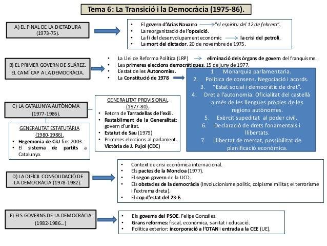 """Tema 6: La Transició i la Democràcia (1975-86). A) EL FINAL DE LA DICTADURA (1973-75). • El govern d'Arias Navarro """"el esp..."""