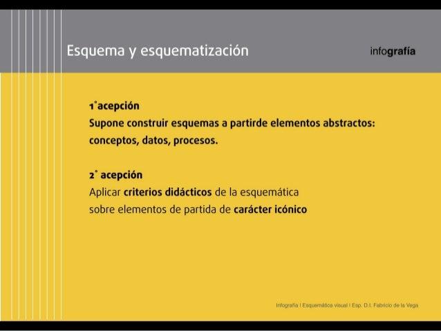 Esquematica