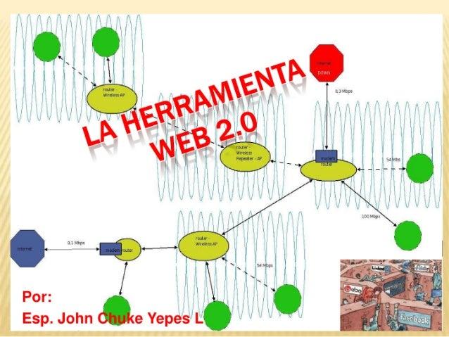 Esquema web 2.0