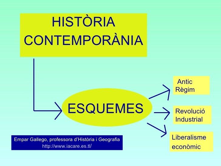 <ul><li>HISTÒRIA </li></ul><ul><li>CONTEMPORÀNIA   </li></ul>ESQUEMES Antic  Règim Revolució Industrial Liberalisme econòm...