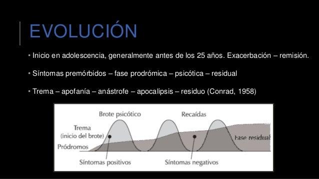 Esquizofrenia Presentacion Clinica Y Evolucion