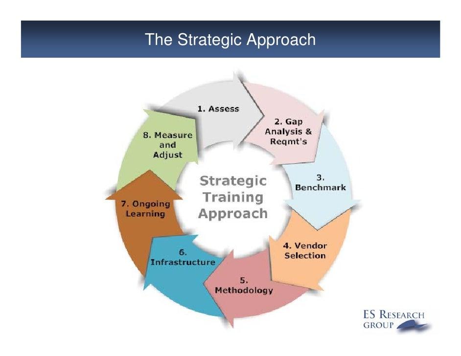 esr-strategic-approach-to-sales-performance-improvement-11-728 Sales Performance Improvement Plan Examples on
