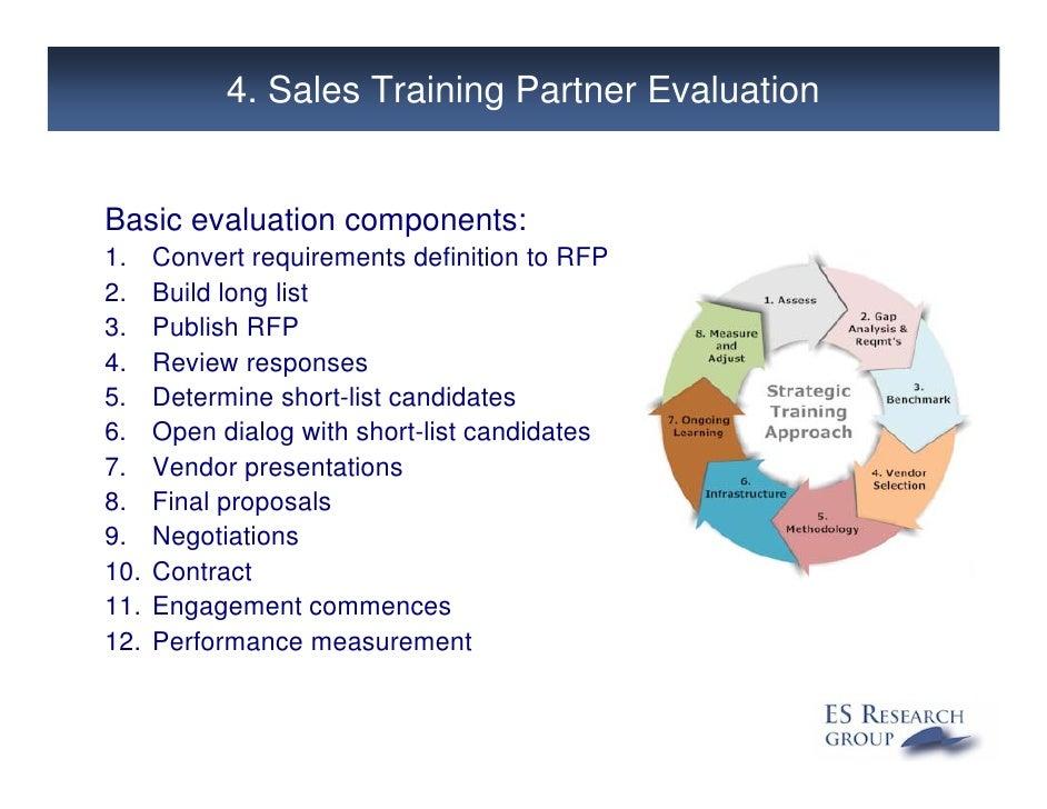 ESR Strategic Approach to Sales Performance Improvement