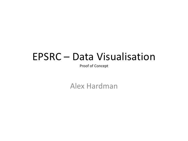 EPSRC – Data Visualisation         Proof of Concept       Alex Hardman