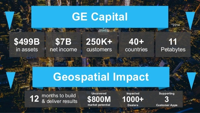 GE Capital 11 Petabytes 250K+ customers 40+ countries Uncovered $800M market potential Impacted 1000+ Dealers Supporting 3...