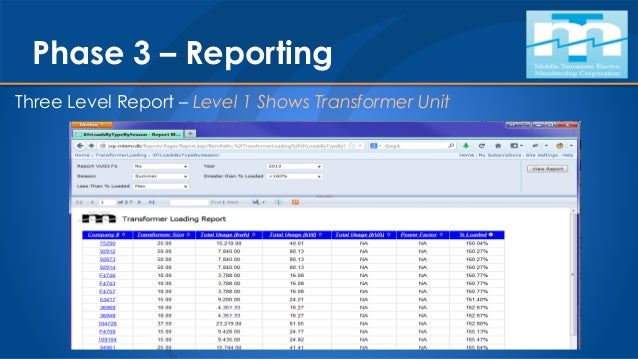 Business Benefits Operations  Empowered Engineers & Troubleshooters with New Data  Provided Real Time Data Access in fie...