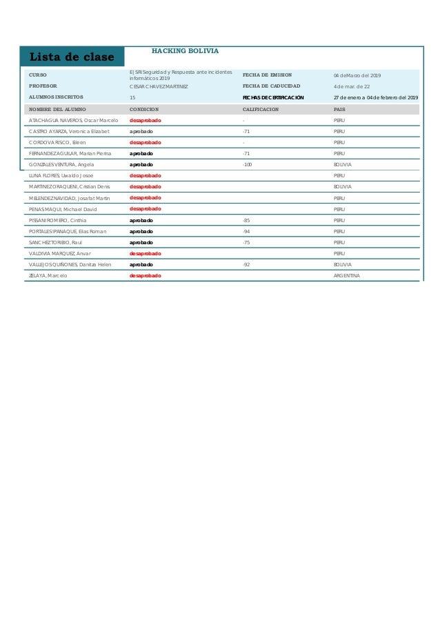 CURSO E|SRI Seguridad y Respuesta ante incidentes inform�ticos 2019 FECHA DE EMISION 04 deMarzo del 2019 PROFESOR CESAR CH...