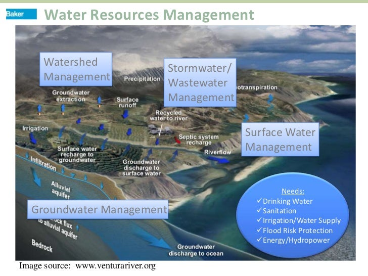 water resources management Both developed and developing countries face serious challenges in the water  sector due to overexploitation of limited and unevenly distributed water resources .