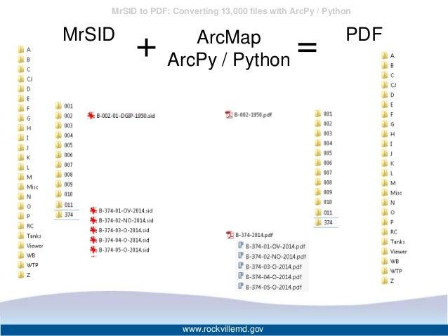 python convert jpg to pdf