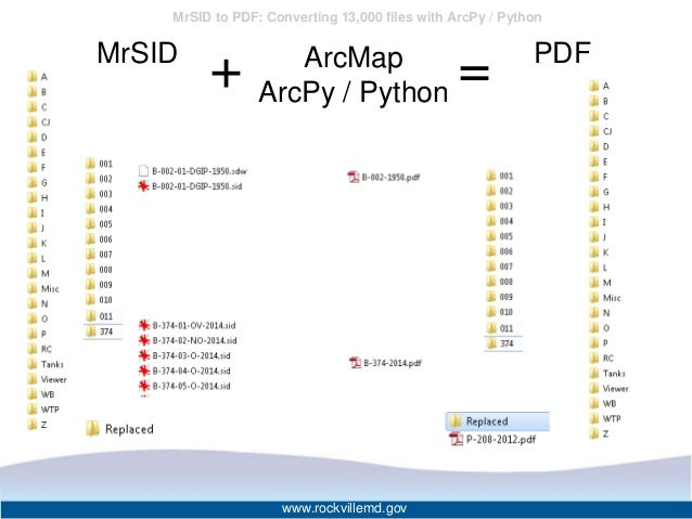 MrSID to PDF: Converting 13000 files with ArcPy / Python