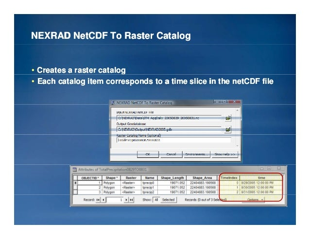 How to create netcdf file