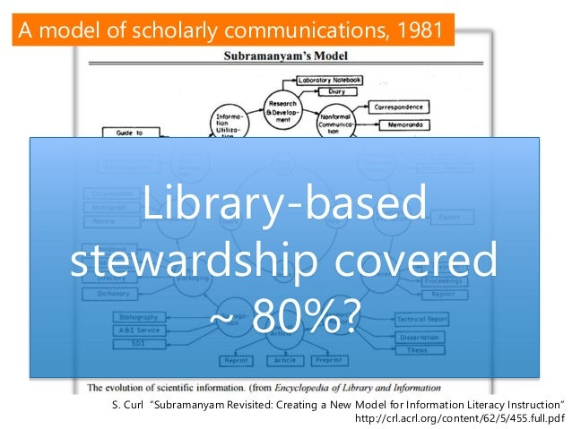 ... the Evolving Scholarly Record; 2.