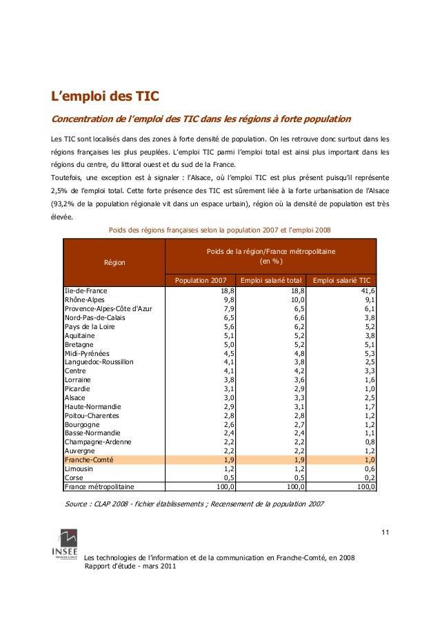 Région  Poids de la région/France métropolitaine  (en %)  Les technologies de l'information et de la communication en Fran...