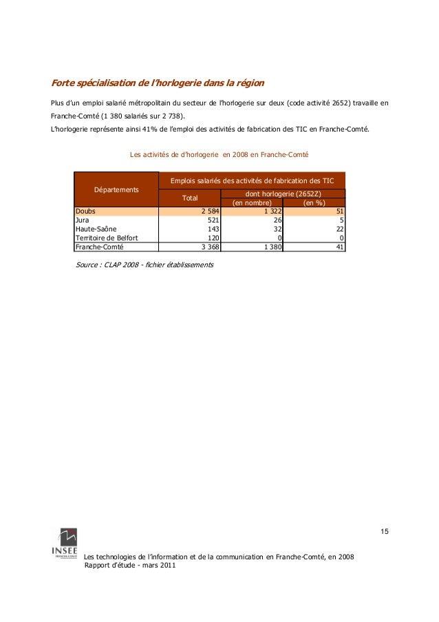 Départements  Emplois salariés des activités de fabrication des TIC  Total dont horlogerie (2652Z)  Les technologies de l'...