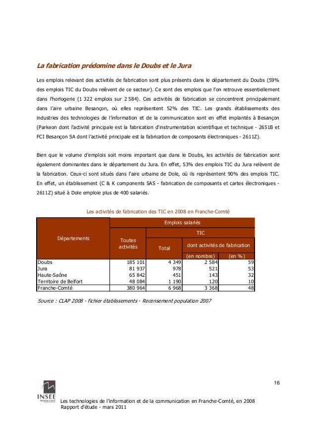 Emplois salariés  TIC  Départements Toutes  activités Total dont activités de fabrication  Les technologies de l'informati...