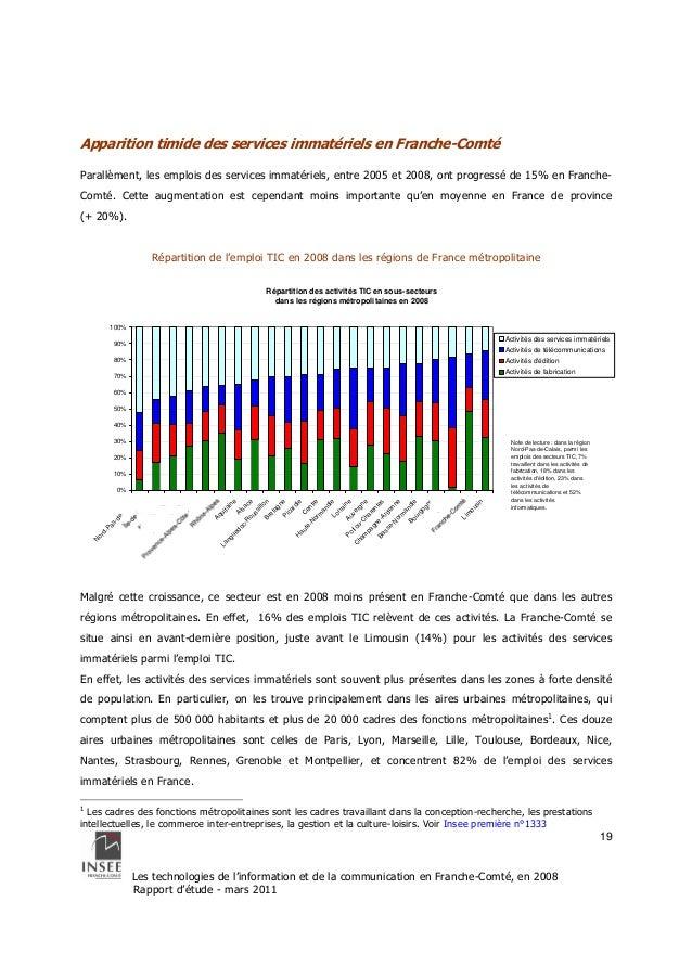 Répartition des activités TIC en sous-secteurs  dans les régions métropolitaines en 2008  Nord-Pas-de-Calais  Pays de la L...