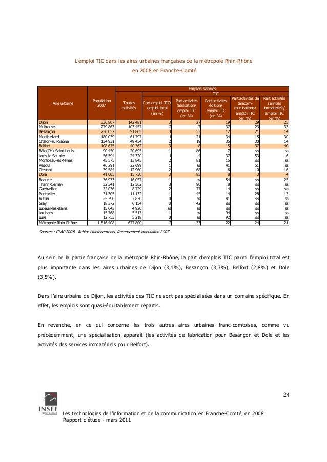 Part emploi TIC/  emploi total  (en %)  Emplois salariés  Part activités  fabrication/  emploi TIC  (en %)  TIC  Part acti...