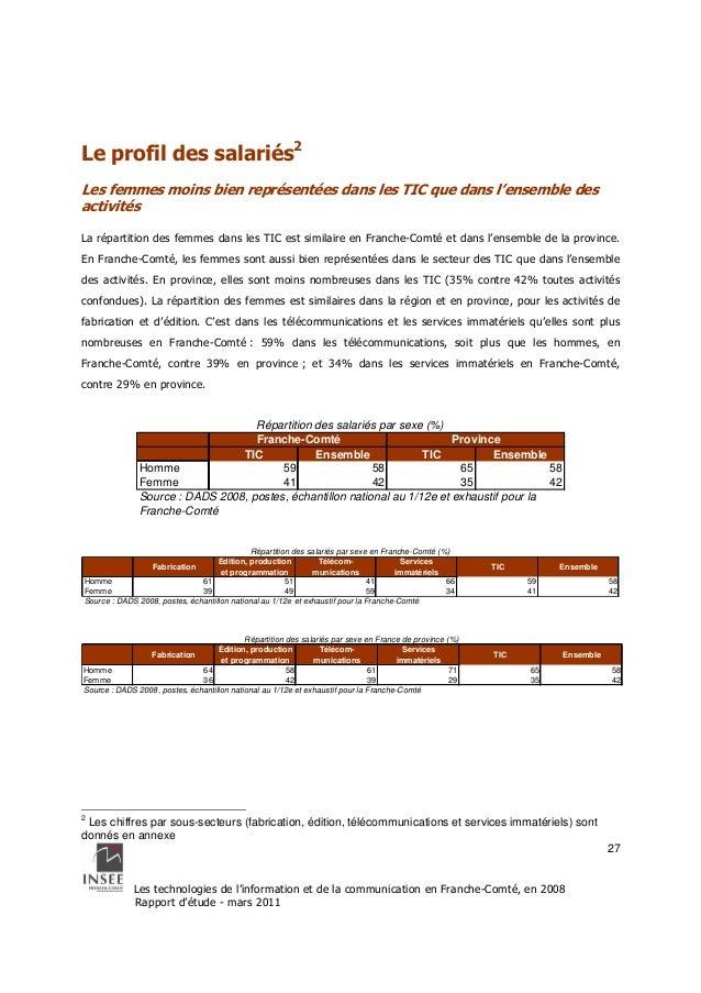 Répartition des salariés par sexe (%)  Franche-Comté Province  Répartition des salariés par sexe en Franche-Comté (%)  Rép...