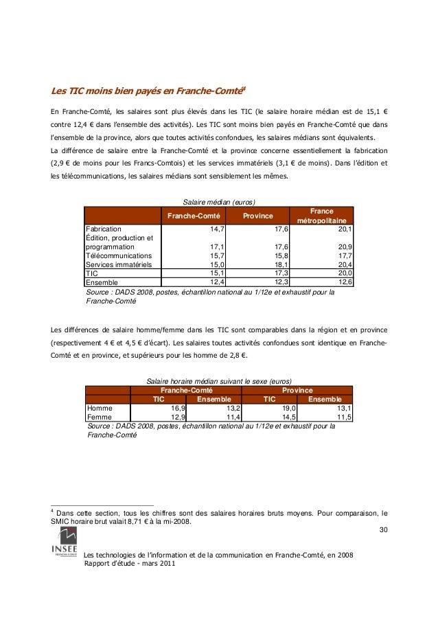 Salaire médian (euros)  Salaire horaire médian suivant le sexe (euros)  Franche-Comté Province  Les technologies de l'info...