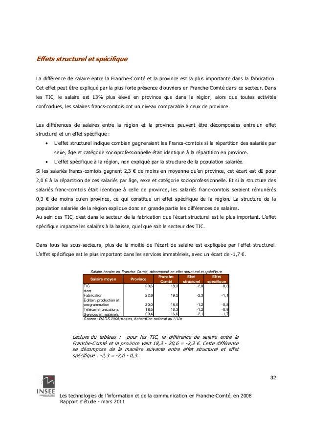 Salaire horaire en Franche-Comté, décomposé en effet structurel et spécifique  Les technologies de l'information et de la ...