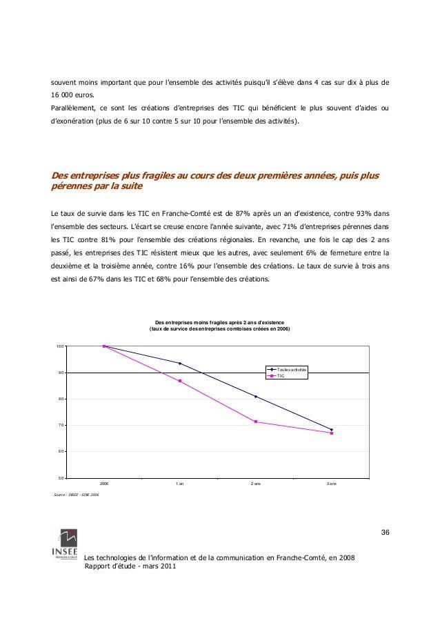 souvent moins important que pour l'ensemble des activités puisqu'il s'élève dans 4 cas sur dix à plus de  16 000 euros.  P...