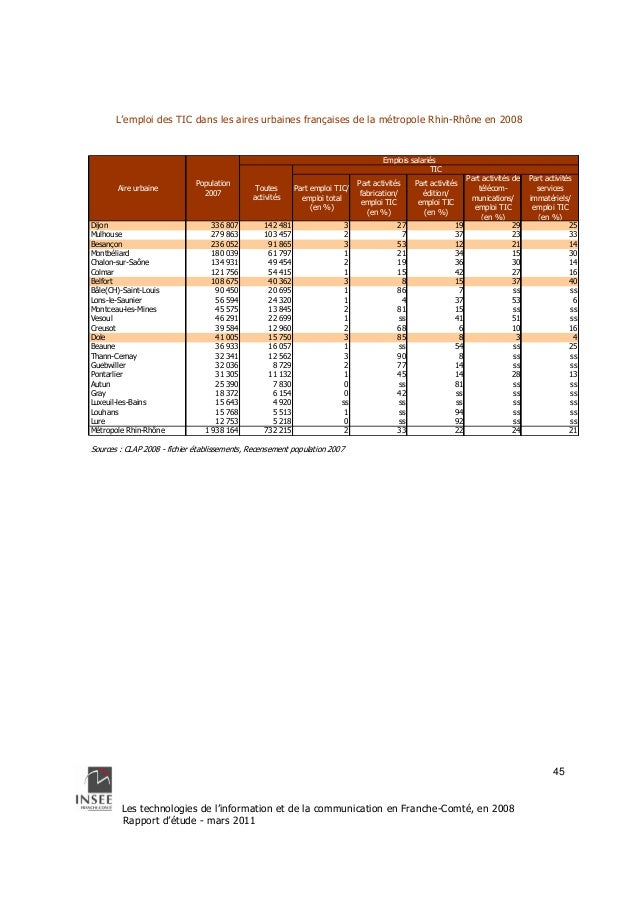 Aire urbaine  Emplois salariés  Toutes  activités  TIC  Population  2007  Les technologies de l'information et de la commu...