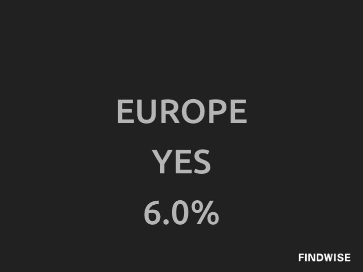 EUROPE  YES 6.0%