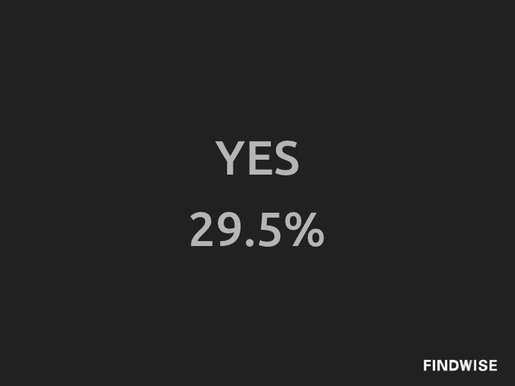 YES29.5%