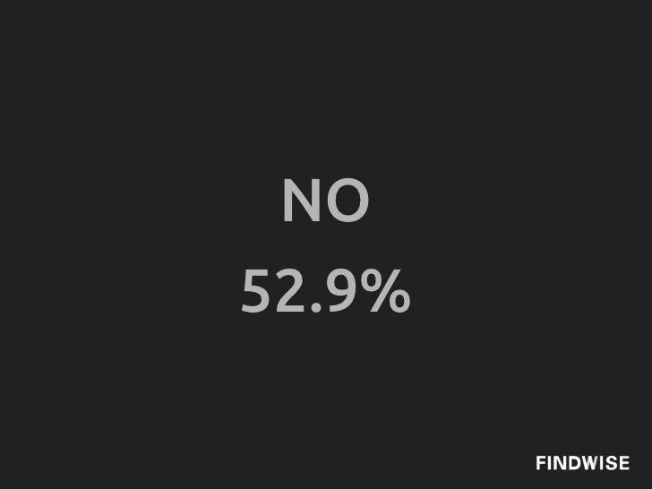 NO52.9%