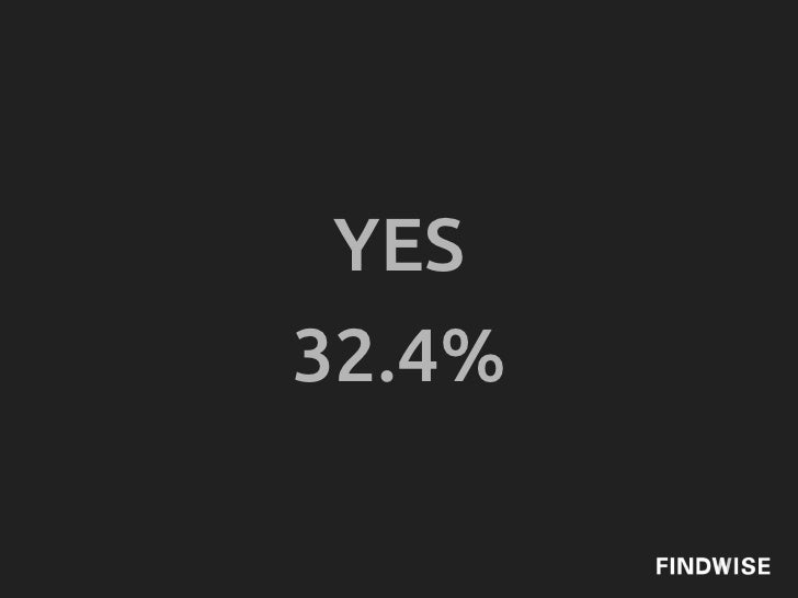 YES32.4%