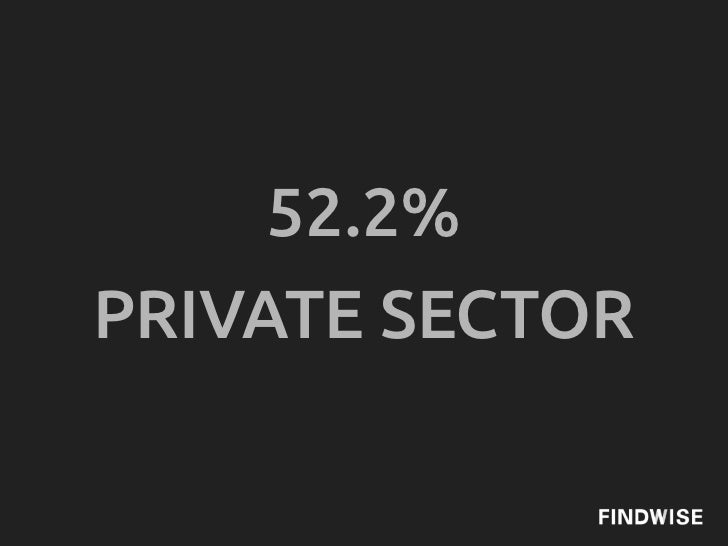52.2%PRIVATE SECTOR