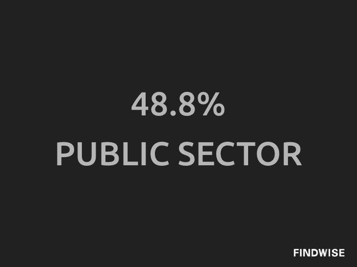 48.8%PUBLIC SECTOR