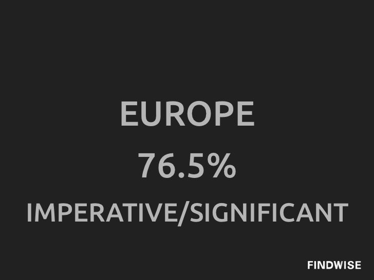 EUROPE       76.5%IMPERATIVE/SIGNIFICANT