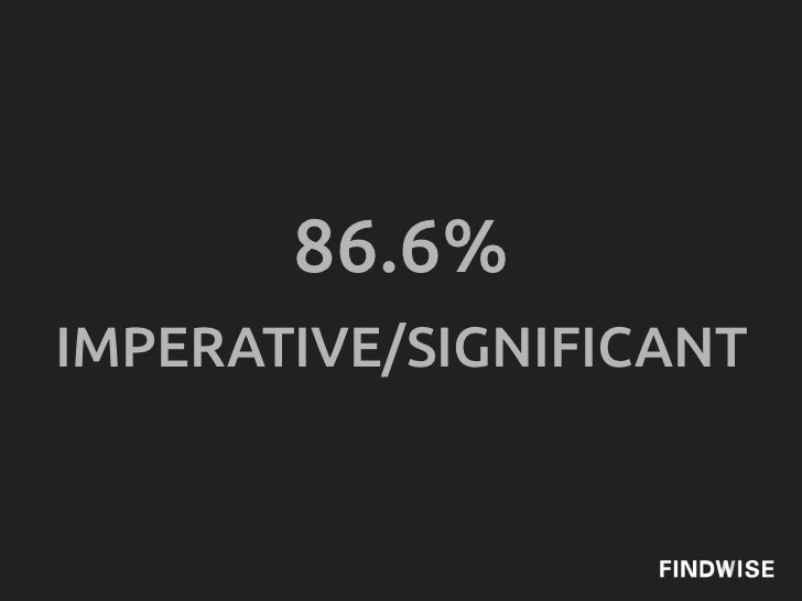 86.6%IMPERATIVE/SIGNIFICANT