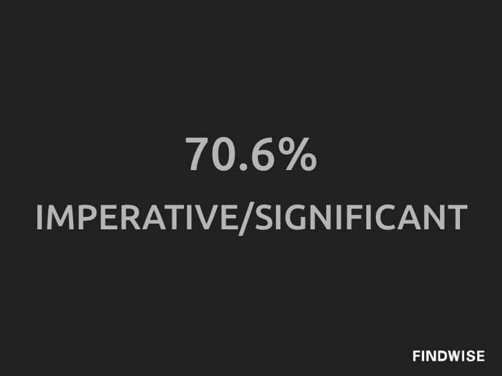70.6%IMPERATIVE/SIGNIFICANT