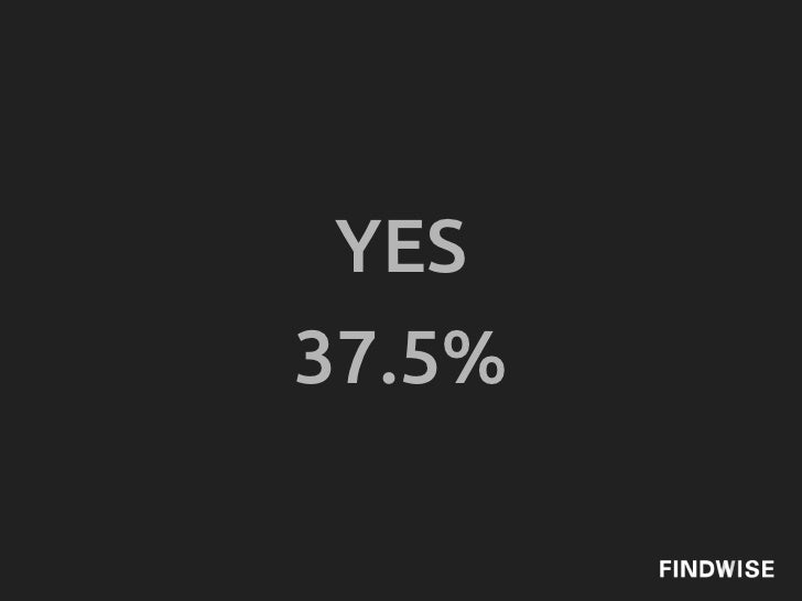 YES37.5%