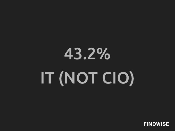 43.2%IT (NOT CIO)