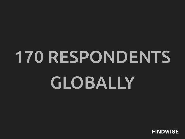 170 RESPONDENTS    GLOBALLY