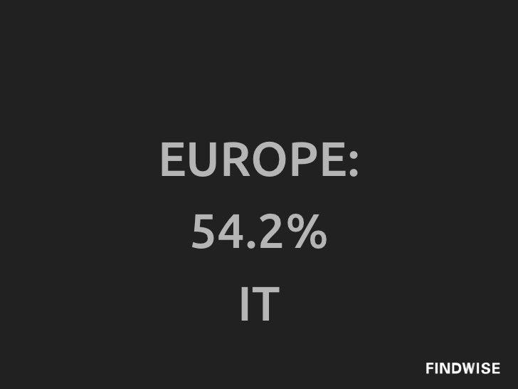 EUROPE: 54.2%   IT