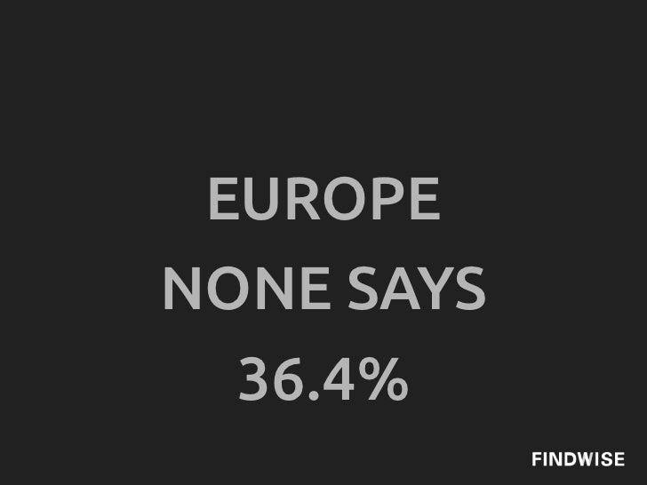 EUROPENONE SAYS  36.4%