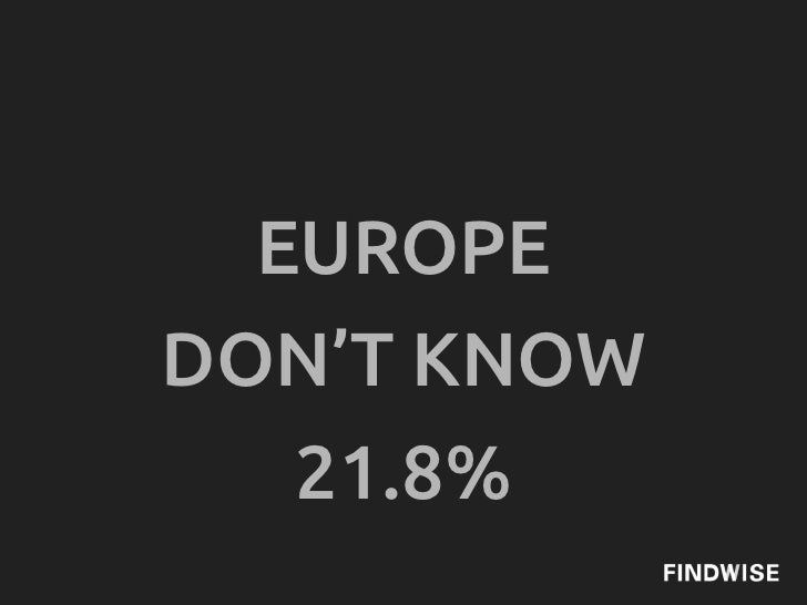 EUROPEDON'T KNOW   21.8%