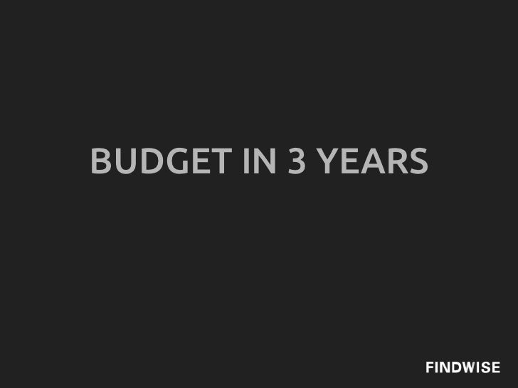 BUDGET IN 3 YEARS