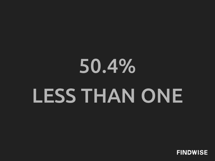 50.4%LESS THAN ONE