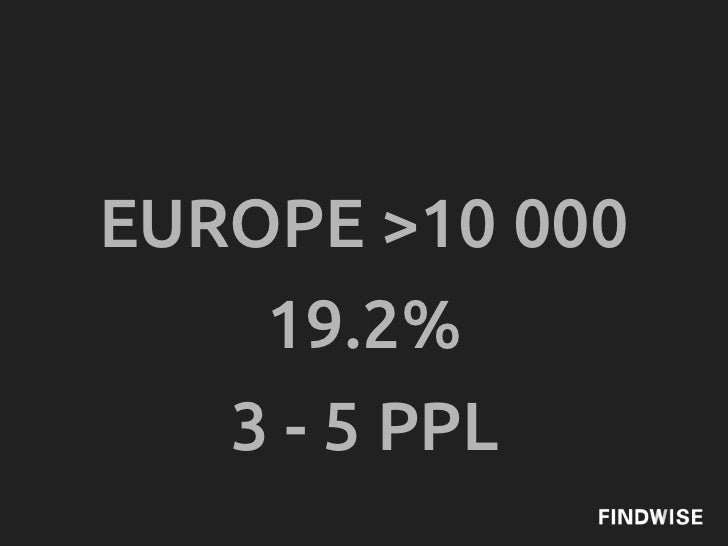 EUROPE >10 000    19.2%   3 - 5 PPL