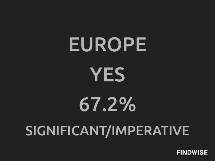 EUROPE       YES      67.2%SIGNIFICANT/IMPERATIVE